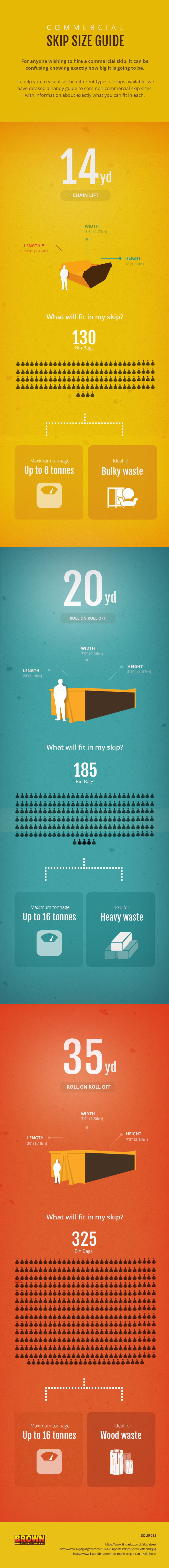 Brown Recycling Skip Size Infographic